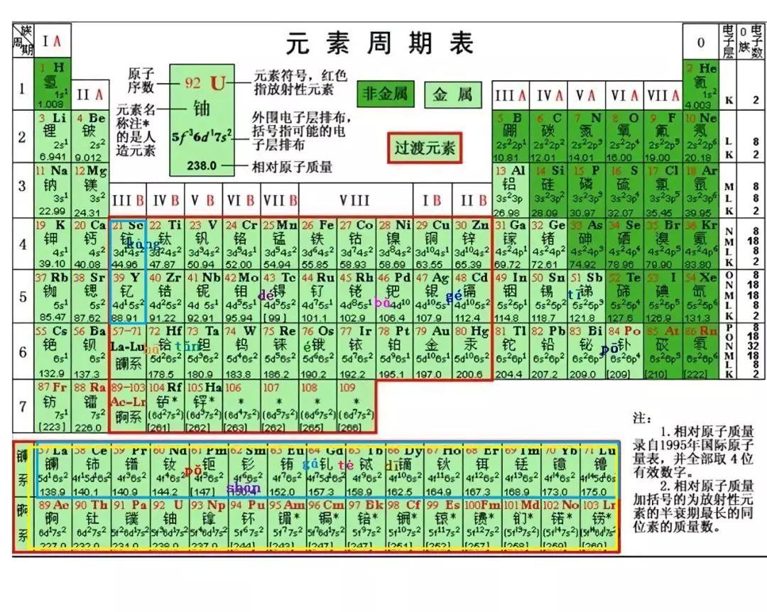 外媒很惊讶,中国为何增产稀土?答案是......