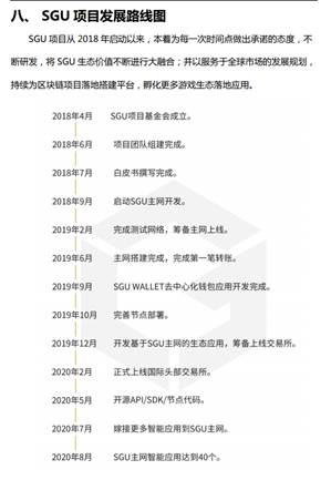 SGU|公开进行ICO漏洞百出