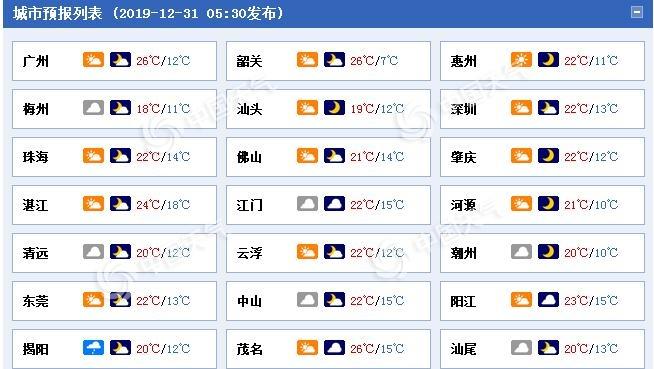 冷空气继续发威!广东大部地区将在晴冷中跨年