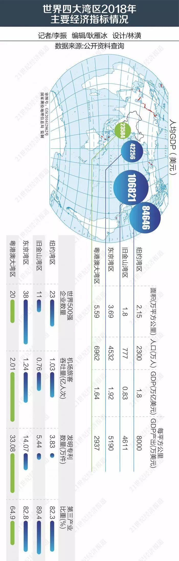 2020年中国经济怎么走?这4个区域的发展很重要