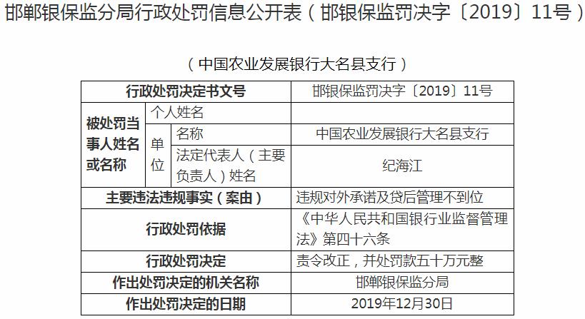 农发行大名县支行违法副行长遭罚 贷后管理不到位