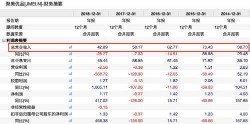 而过去风光无限的陈欧也在微博上沉默了许多。