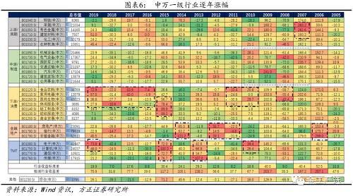 中证科技50策略指数介绍