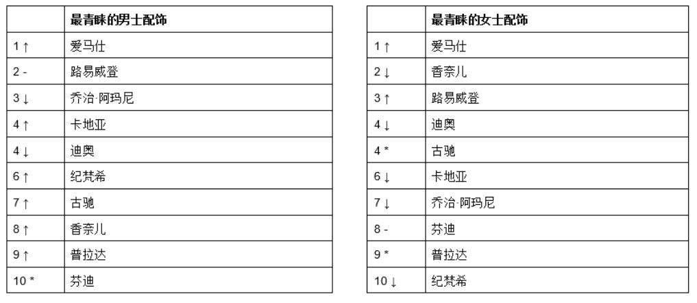 2019年千万资产家庭达158万户,北京数量最集中
