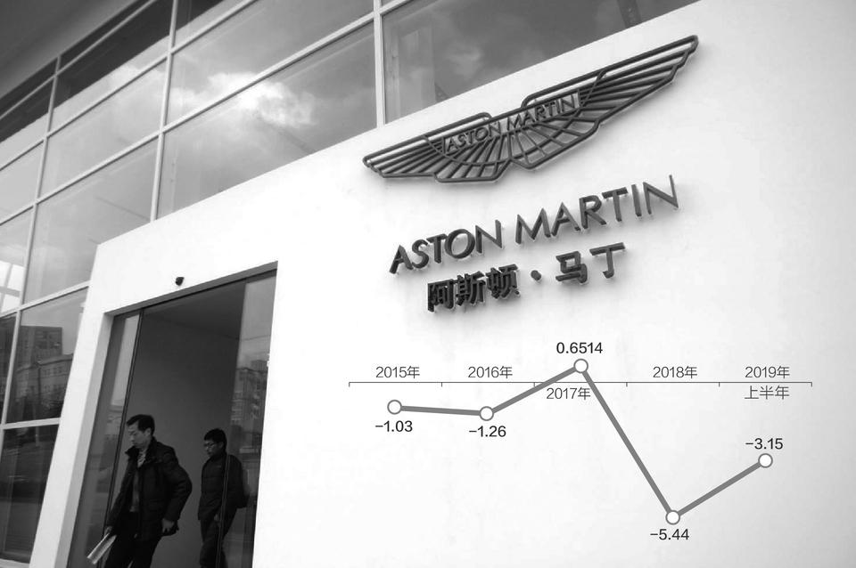 入股阿斯顿・马丁谋技术合作 吉利又一桩买卖要达成?