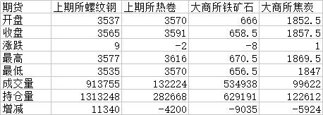 http://www.pb-guancai.com/jiagexingqing/43849.html