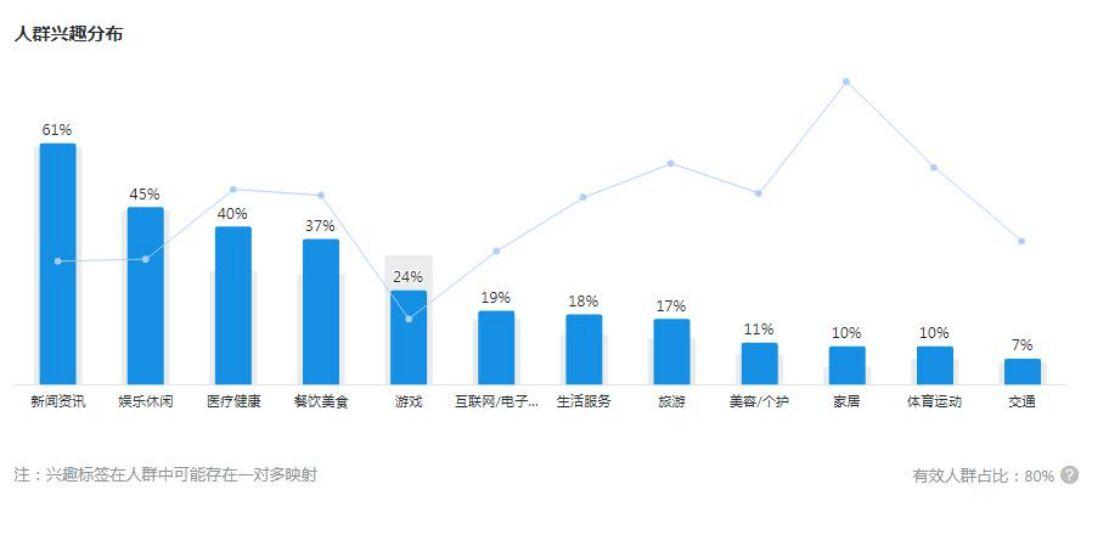 """微信朋友圈+政务资讯精准推送 红网时刻创新湖南两会融媒体宣传""""潮""""模式"""