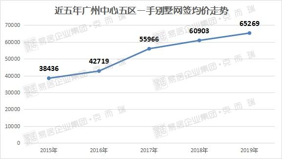 gdp十万亿_广东GDP首上十万亿,江苏还能逆袭吗