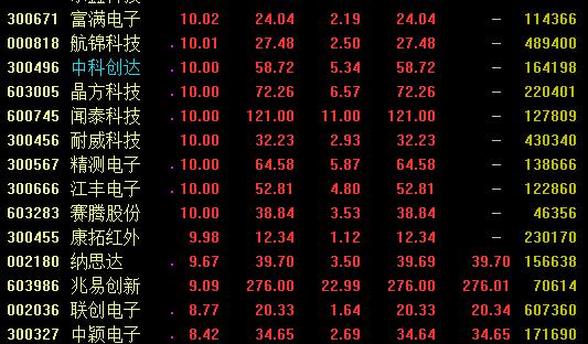 消息面上,1月16日,长江存储召开市场合作伙伴年会,确认自主研发的64层已经在去年投入量产(256Gb TLC),并正扩充产能,预计2020年扩产3万片/月至5-6万片/月,2021年有望扩产到10万片/月,目前已进入设备采购的高峰期。