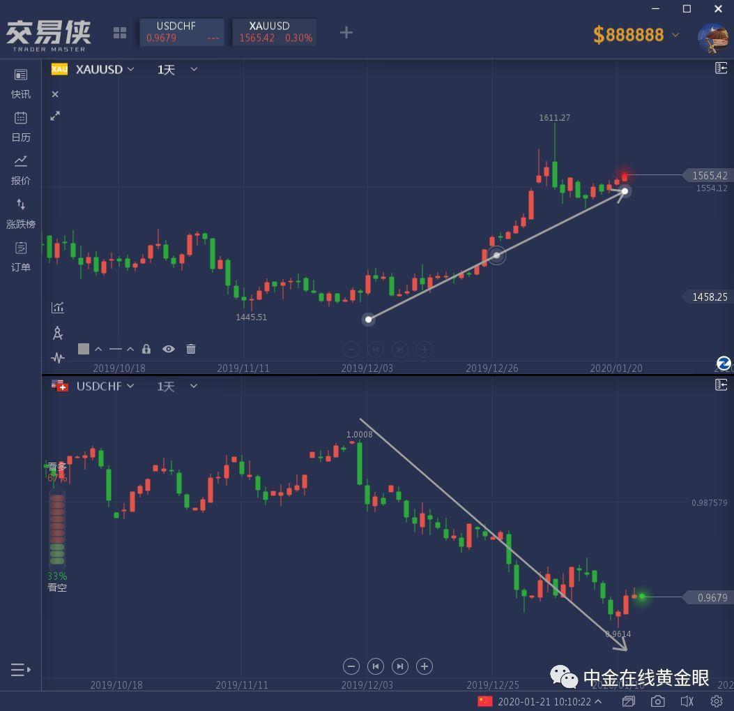 http://www.jindafengzhubao.com/zhubaowangxun/48376.html