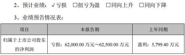 富春股份2019年最高预亏6.25亿,计提商誉减值6.75亿,股东早一步减持套现5539万元