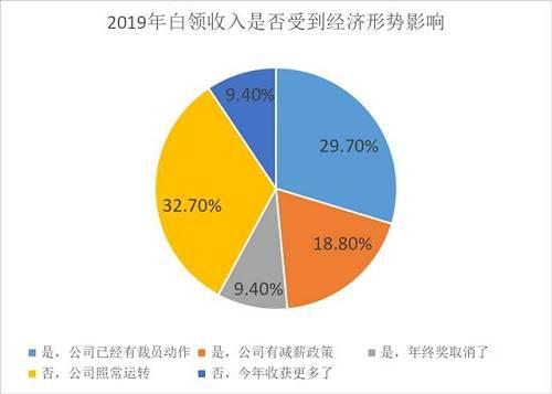 http://www.weixinrensheng.com/zhichang/1480660.html