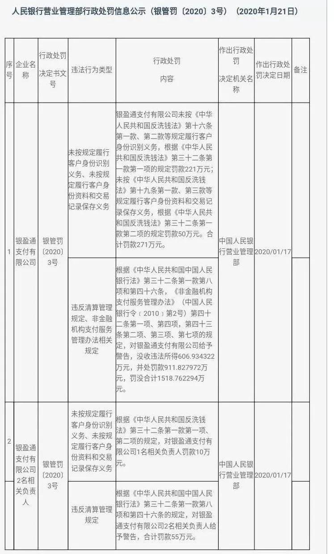 http://www.xqweigou.com/dianshangjinrong/102050.html