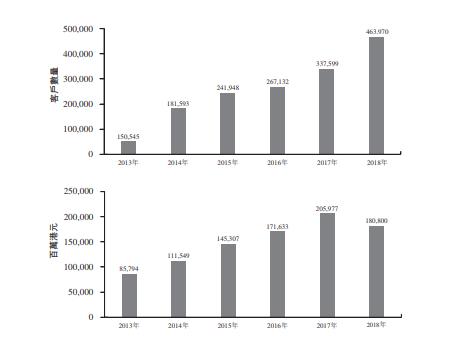 富石金融,2019年港股新股承销数量行业前十!香港机构游资疯狂申购!