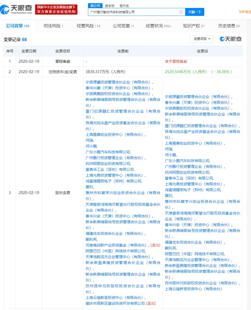 小鹏汽车发生工商变更 中金资本和粤财创投退出其股东行列