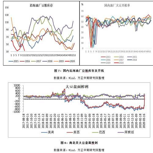 众重因素共振影响 国内豆粕期货涨停