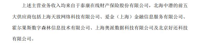 http://www.mogeblog.com/dianshangwanggou/2039294.html