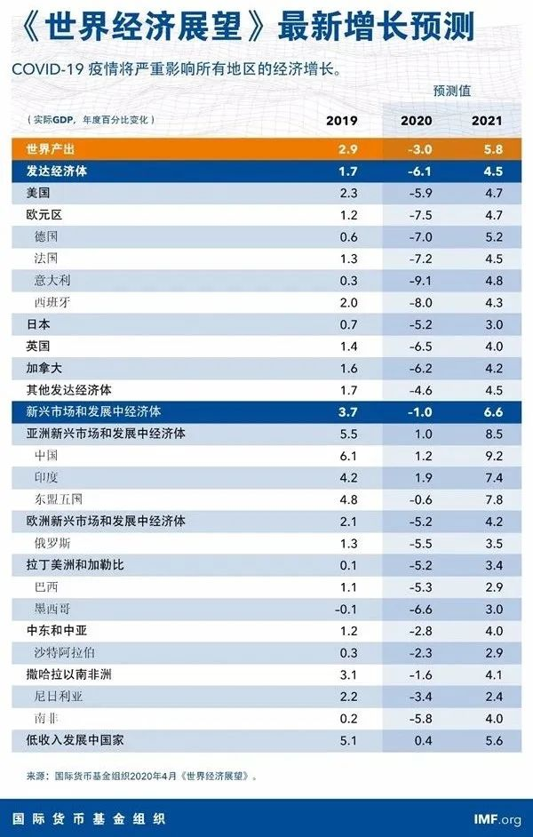 近三年gdp_GDP近3亿美元,钢铁量是中国的10倍,印度是如何打烂一手好牌的?