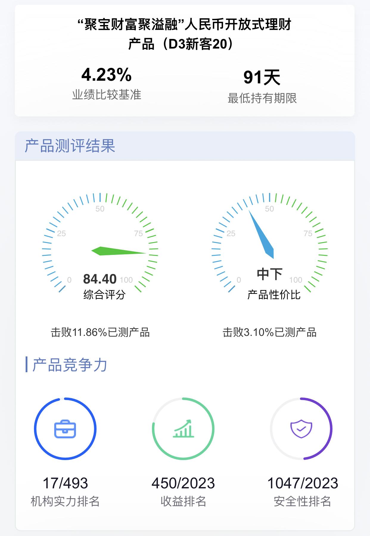 """理财产品测评:江苏银行・""""聚宝财富聚溢融""""人民币开放式理财产品(D3新客20)"""