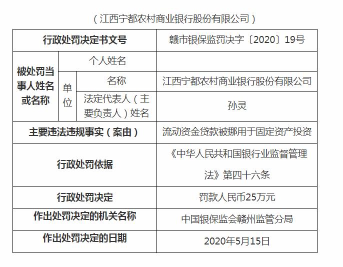 江西两农商行领100万元罚单,流动资金贷款竟被挪用!