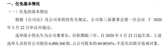 易合网络选举庞小伟为董事长持有公司60%股份