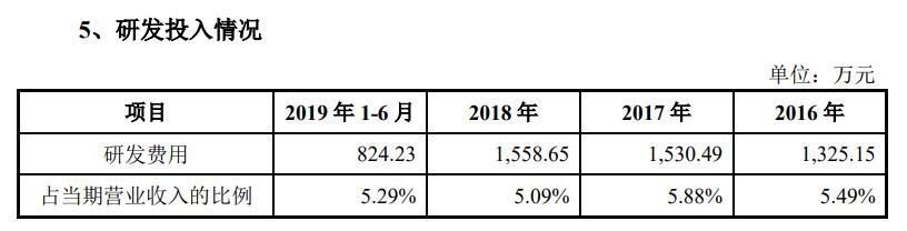 """安必平IPO:应收账款不断攀升 研发短板凸显 从巨头口中夺食""""蜀道难"""""""