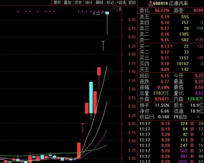 """官宣!大众豪掷160亿安徽""""买车"""",两A股公司刷屏!堪称行业地震级合作,二级市场股债齐飞"""