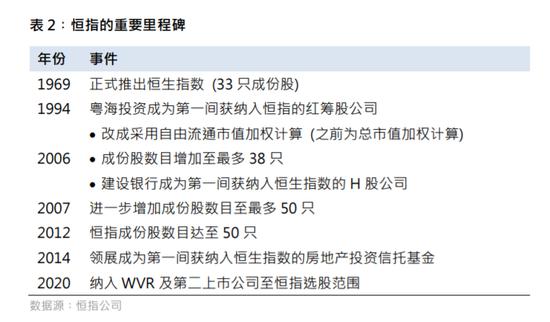 恒指公司:阿里港股股本13亿股 流通市值2610亿港元
