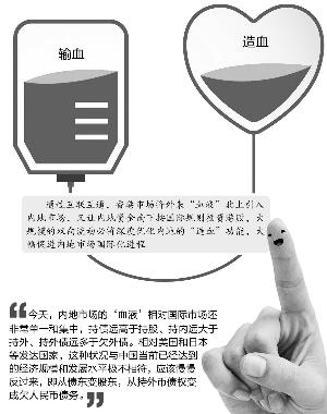 "<strong>李小加:香港市场功能从""输血""升级为""造血""</strong>"