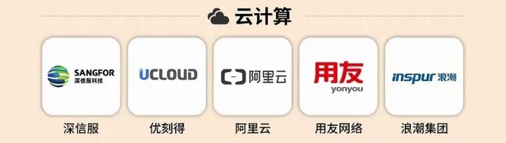 浪潮荣登2020福布斯中国最具创新力企业榜