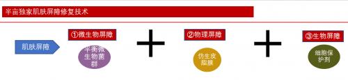 国货战队TOP1——半亩花田天猫618销量过亿