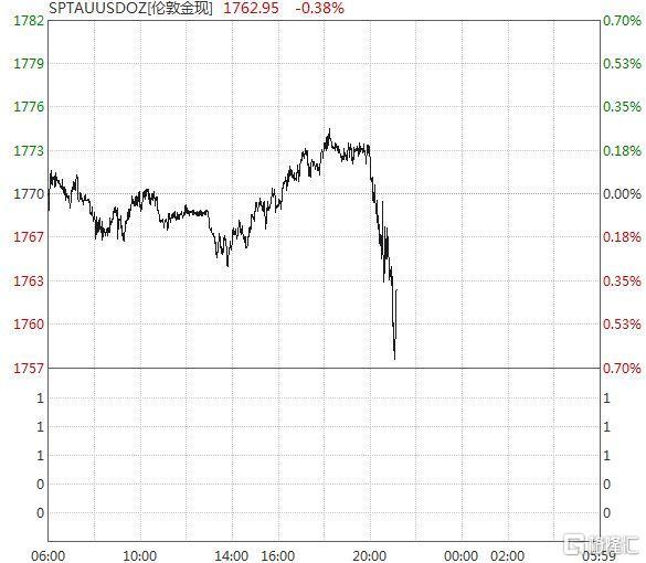 史上最强非农今天诞生!今晚股市会多疯狂?