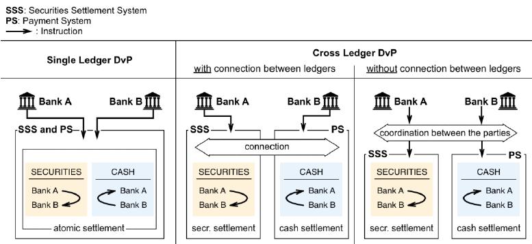 邹传伟:央行数字货币与货币国际化