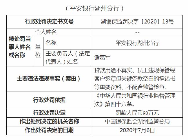 平安银行再领罚单:因不配合监管检查等违规行为领90万元罚单