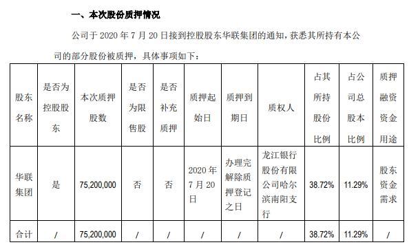 配资知识-华联综超股票行情:华联综超控股股东华联集团质押752