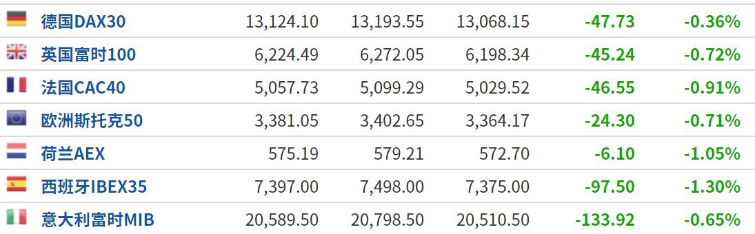 美股盘前:三大股指期货涨跌互现 静待微软、特斯拉揭晓财报