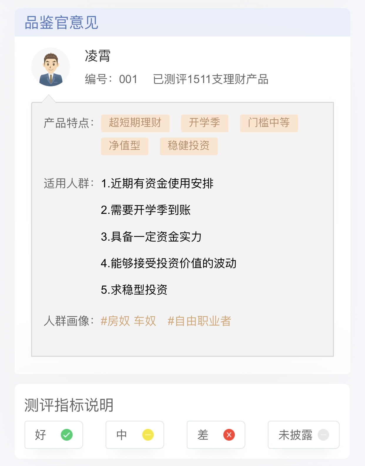 理财产品测评:天津银行・鸿鼎财富-天天开放净值型1期