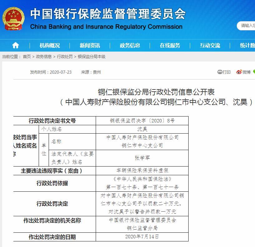 中国银监会怀化管控大队对国寿财险铜仁市中心支公司予以处罚二十