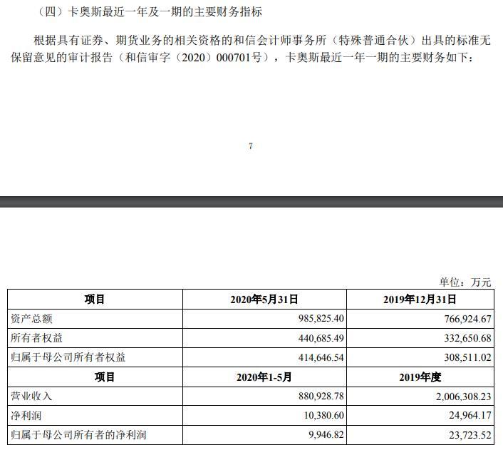 货运公司电话海尔智家剥离非主营业务 拟41亿出售卡奥斯54.50%股权