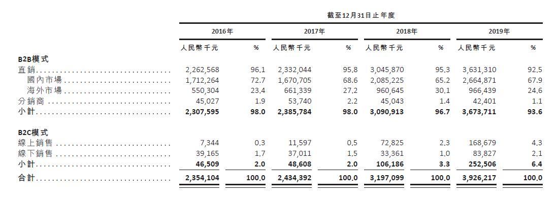 京城机电股份(00187)附属拟参与组建氢燃料电池商用车产业创新中心