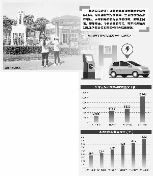 """广汽长城加码氢燃料电池汽车 """"由商转乘""""尚需磨合期"""