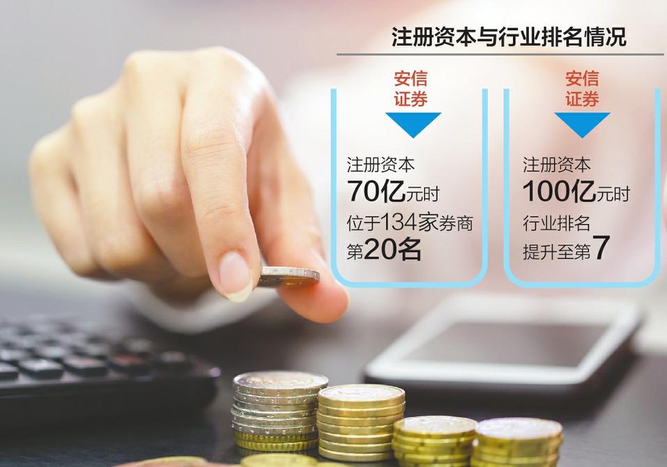 """安信证券获大股东近80亿增资 主要""""输血""""信用交易业务"""