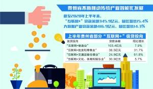 """为贵州经济高质量发展注入""""金融活水"""""""