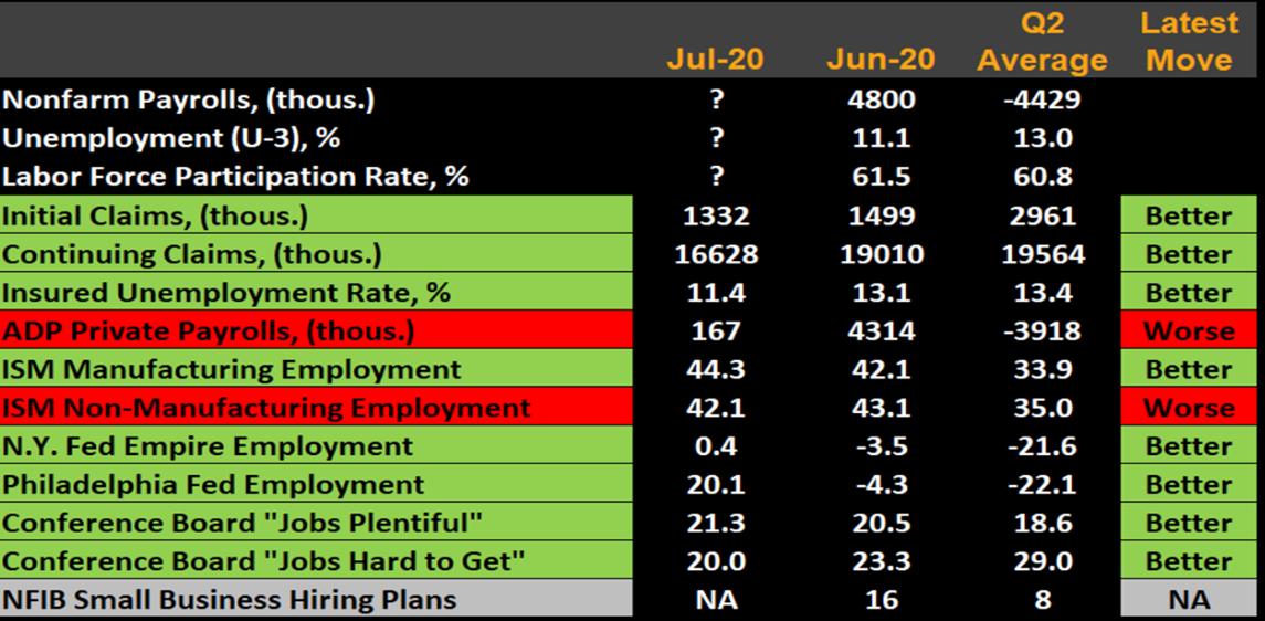 美国7月非农难带来惊喜,隐性失业阻碍经济复苏!金价再刷新高剑指2100美元