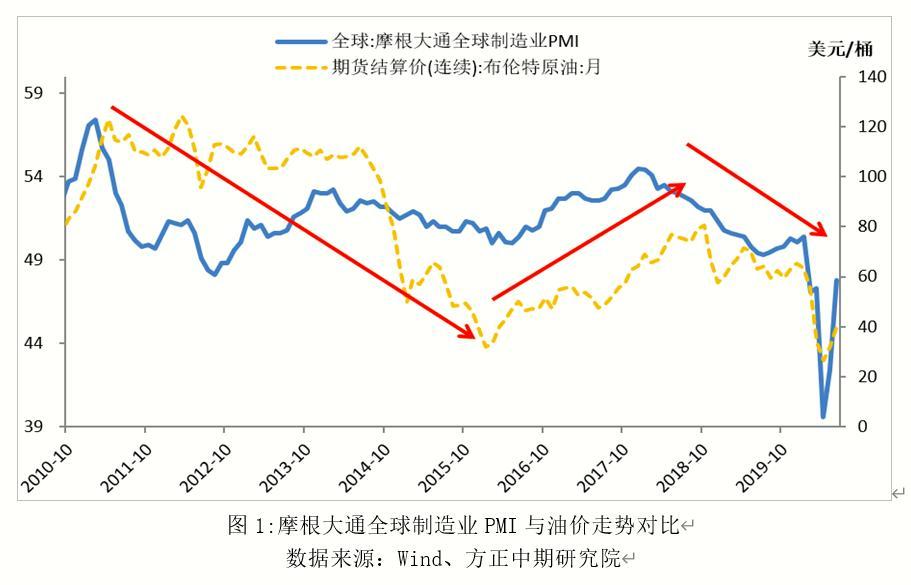 原油低波动率下 关注消息面的引导