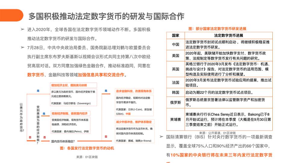 柏亮:数字资产交易将成为未来金融市场重要组成部分