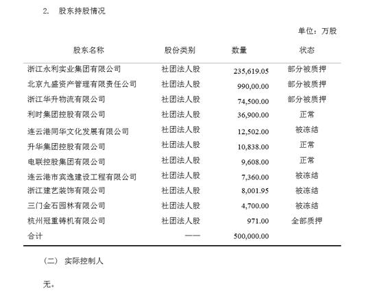 信泰人寿被罚背后:偿付能力再度下滑 股权结构痼疾仍存