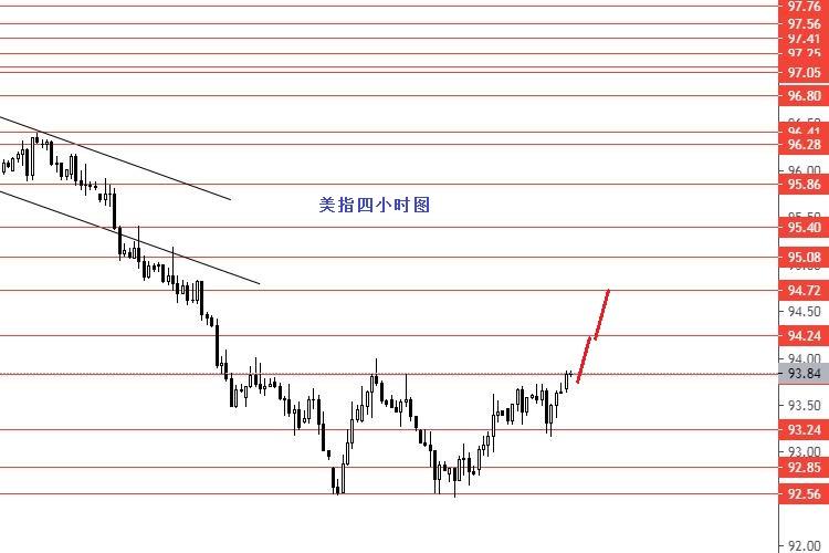 张果彤:黄金跌幅比预期猛