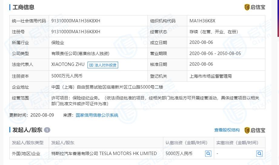 不光卖车,还要卖保险?特斯拉在上海成立保险经纪公司,你会买账吗?