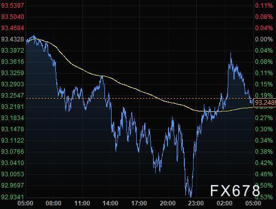 8月14日财经早餐:美元连续下滑,黄金跃升50美元,白银飙涨8%
